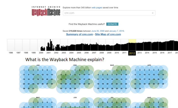 What is the Wayback Machine explain?